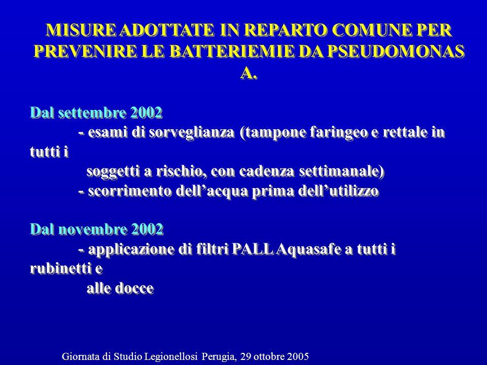 MISURE ADOTTATE IN REPARTO COMUNE PER PREVENIRE LE BATTERIEMIE DA PSEUDOMONAS A. Dal settembre 2002 - esami di sorveglianza (tampone faringeo e rettal
