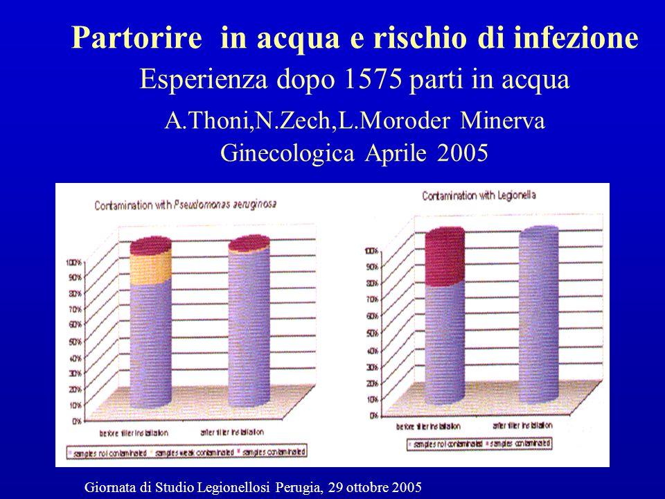 Partorire in acqua e rischio di infezione Esperienza dopo 1575 parti in acqua A.Thoni,N.Zech,L.Moroder Minerva Ginecologica Aprile 2005 Giornata di Studio Legionellosi Perugia, 29 ottobre 2005