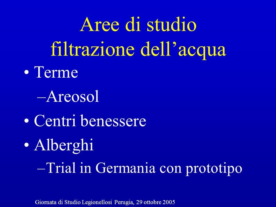 Aree di studio filtrazione dell'acqua Terme –Areosol Centri benessere Alberghi –Trial in Germania con prototipo Giornata di Studio Legionellosi Perugia, 29 ottobre 2005