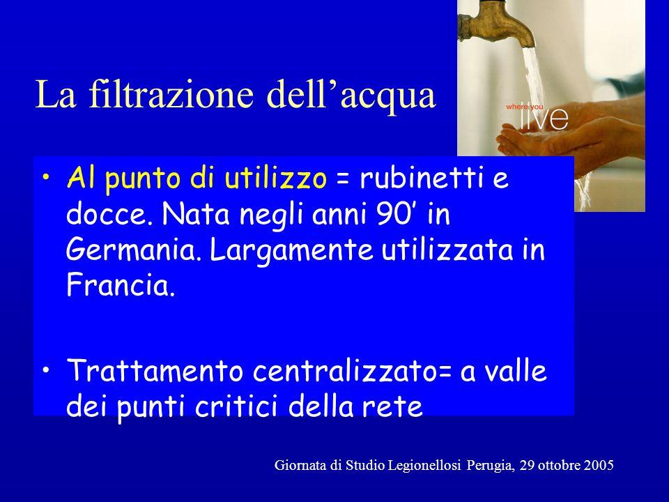 La filtrazione dell'acqua Al punto di utilizzo = rubinetti e docce. Nata negli anni 90' in Germania. Largamente utilizzata in Francia. Trattamento cen
