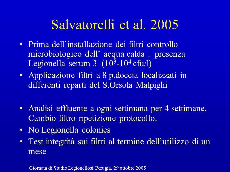 Filtrazione Acqua in Ospedale Reparti a rischio Punti d'uso Centralizzata impianto Dialisi Endoscopi Parto in acqua Cell Factory Giornata di Studio Legionellosi Perugia, 29 ottobre 2005