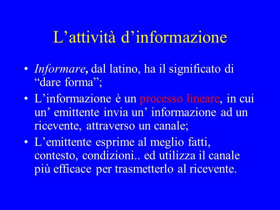 L'attività d'informazione Informare, dal latino, ha il significato di dare forma ; L'informazione è un processo lineare, in cui un' emittente invia un' informazione ad un ricevente, attraverso un canale; L'emittente esprime al meglio fatti, contesto, condizioni..