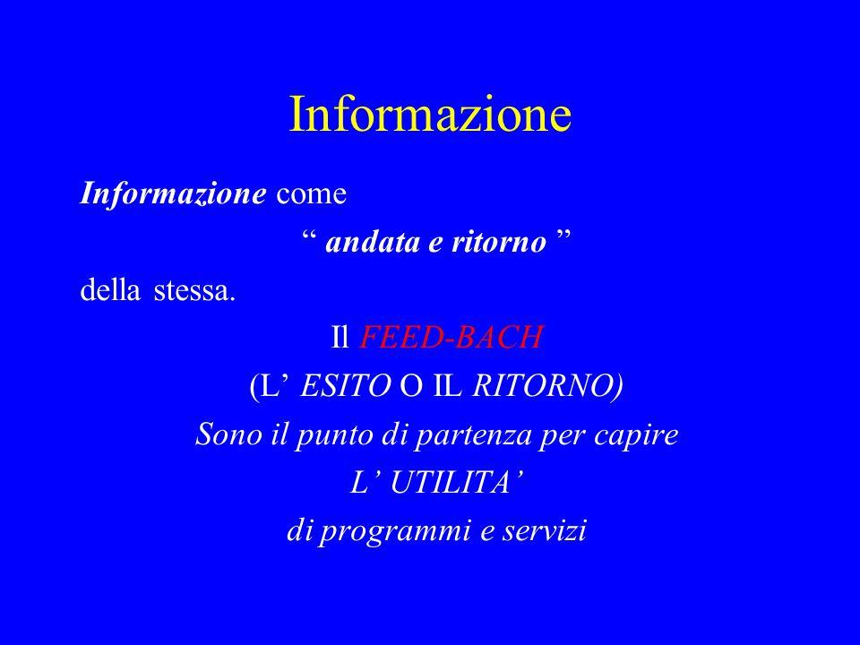 Informazione Informazione come andata e ritorno della stessa.