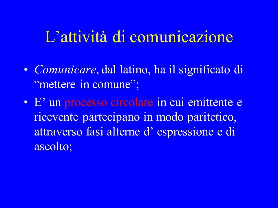 L'attività di comunicazione Comunicare, dal latino, ha il significato di mettere in comune ; E' un processo circolare in cui emittente e ricevente partecipano in modo paritetico, attraverso fasi alterne d' espressione e di ascolto;