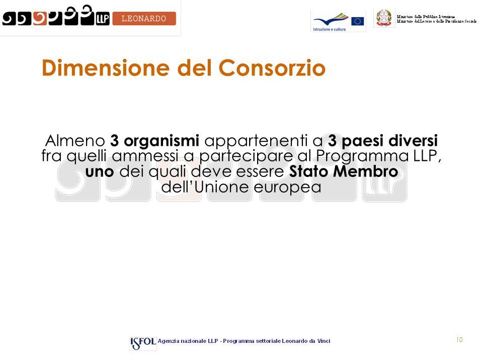 10 Dimensione del Consorzio Almeno 3 organismi appartenenti a 3 paesi diversi fra quelli ammessi a partecipare al Programma LLP, uno dei quali deve essere Stato Membro dell'Unione europea