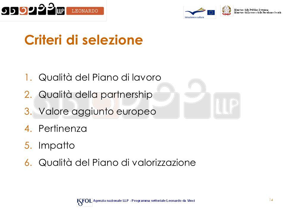 14 Criteri di selezione 1.Qualità del Piano di lavoro 2.Qualità della partnership 3.Valore aggiunto europeo 4.Pertinenza 5.Impatto 6.Qualità del Piano di valorizzazione