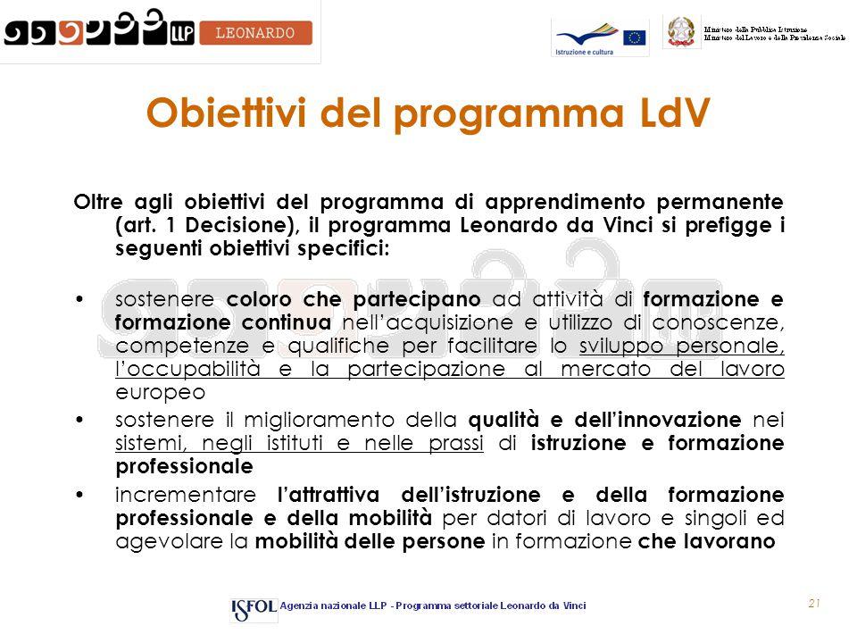 21 Obiettivi del programma LdV Oltre agli obiettivi del programma di apprendimento permanente (art.