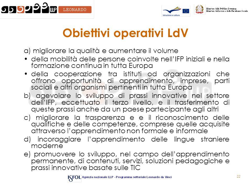 22 Obiettivi operativi LdV a) migliorare la qualità e aumentare il volume della mobilità delle persone coinvolte nell'IFP iniziali e nella formazione continua in tutta Europa della cooperazione tra istituti od organizzazioni che offrono opportunità di apprendimento, imprese, parti sociali e altri organismi pertinenti in tutta Europa b) agevolare lo sviluppo di prassi innovative nel settore dell'IFP, eccettuato il terzo livello, e il trasferimento di queste prassi anche da un paese partecipante agli altri c) migliorare la trasparenza e e il riconoscimento delle qualifiche e delle competenze, comprese quelle acquisite attraverso l'apprendimento non formale e informale d) incoraggiare l'apprendimento delle lingue straniere moderne e) promuovere lo sviluppo, nel campo dell'apprendimento permanente, di contenuti, servizi, soluzioni pedagogiche e prassi innovative basate sulle TIC