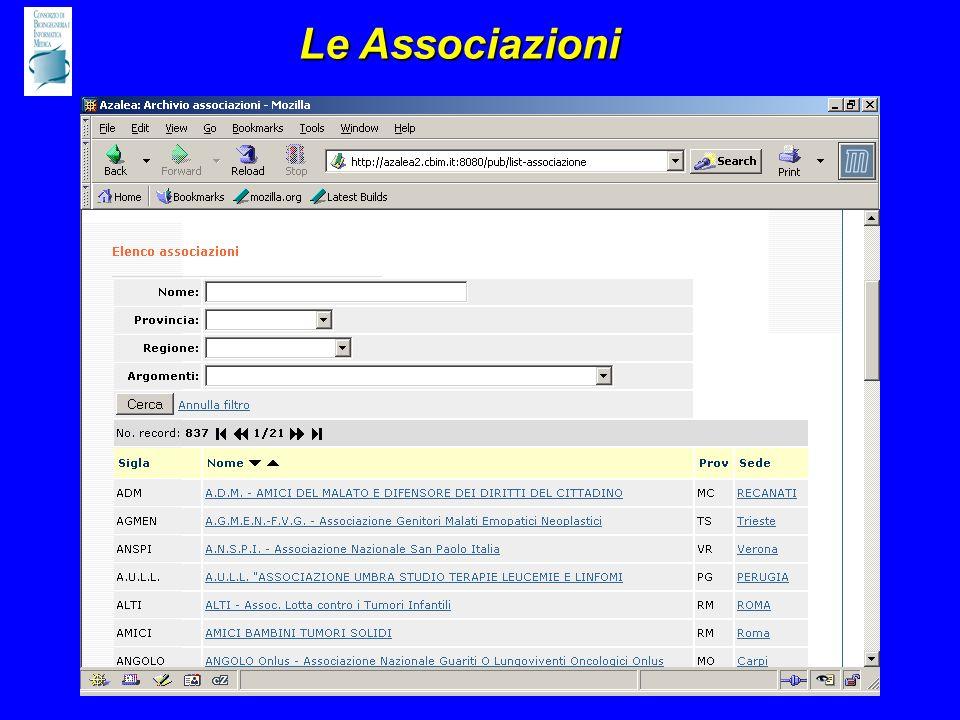 Le Associazioni - Ricerca