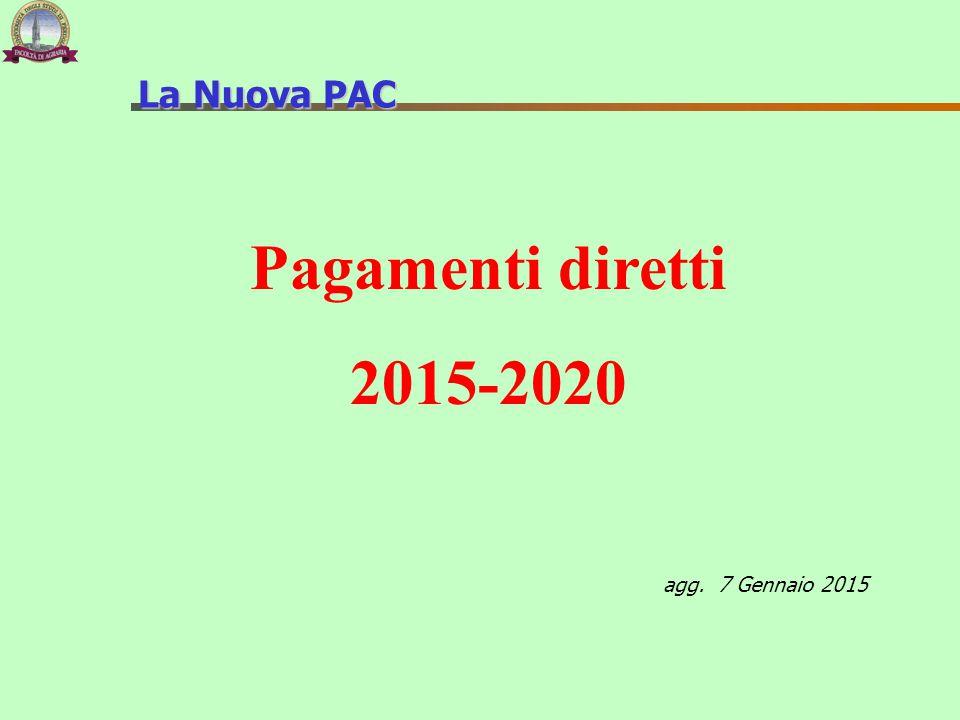 Pagamenti diretti 2015-2020 La Nuova PAC agg. 7 Gennaio 2015