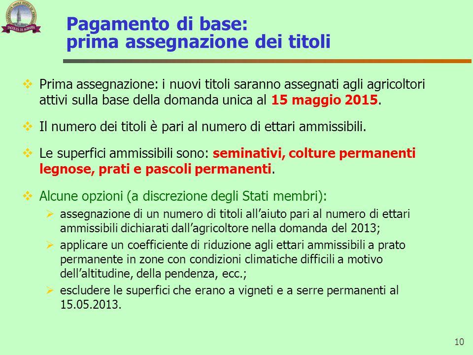 Pagamento di base: prima assegnazione dei titoli  Prima assegnazione: i nuovi titoli saranno assegnati agli agricoltori attivi sulla base della domanda unica al 15 maggio 2015.