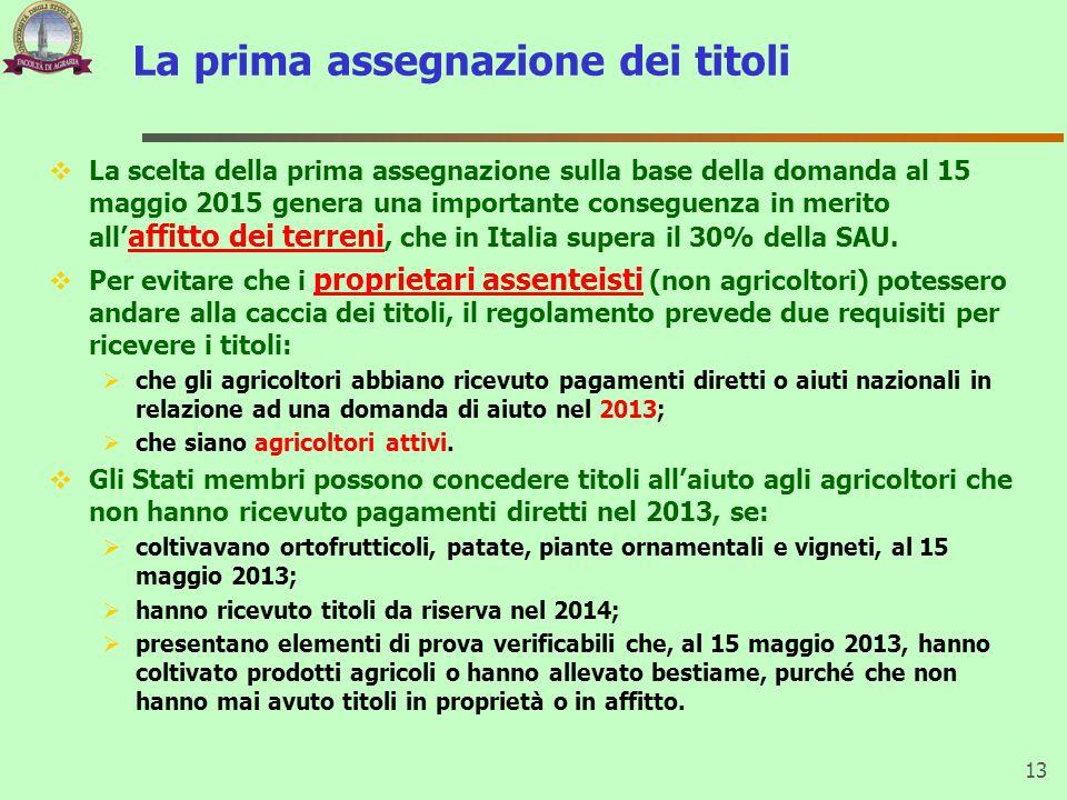 La prima assegnazione dei titoli  La scelta della prima assegnazione sulla base della domanda al 15 maggio 2015 genera una importante conseguenza in merito all' affitto dei terreni, che in Italia supera il 30% della SAU.