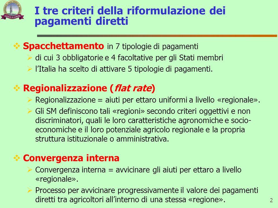I tre criteri della riformulazione dei pagamenti diretti  Spacchettamento in 7 tipologie di pagamenti  di cui 3 obbligatorie e 4 facoltative per gli Stati membri  l'Italia ha scelto di attivare 5 tipologie di pagamenti.