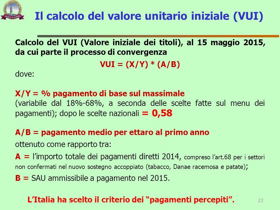 Calcolo del VUI (Valore iniziale dei titoli), al 15 maggio 2015, da cui parte il processo di convergenza VUI = (X/Y) * (A/B) dove: X/Y = % pagamento di base sul massimale (variabile dal 18%-68%, a seconda delle scelte fatte sul menu dei pagamenti); dopo le scelte nazionali = 0,58 A/B = pagamento medio per ettaro al primo anno ottenuto come rapporto tra: A = l'importo totale dei pagamenti diretti 2014, compreso l'art.68 per i settori non confermati nel nuovo sostegno accoppiato (tabacco, Danae racemosa e patate) ; B = SAU ammissibile a pagamento nel 2015.