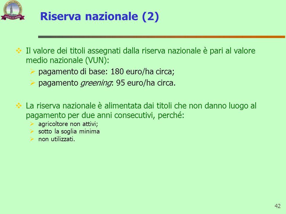 Riserva nazionale (2)  Il valore dei titoli assegnati dalla riserva nazionale è pari al valore medio nazionale (VUN):  pagamento di base: 180 euro/ha circa;  pagamento greening: 95 euro/ha circa.