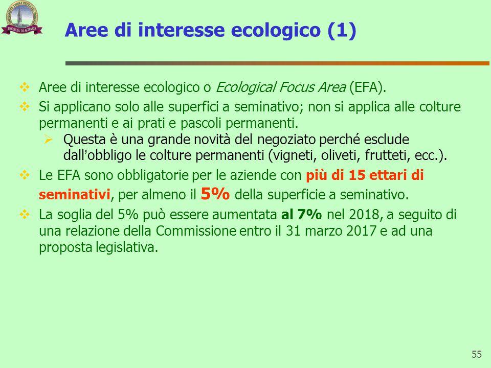 Aree di interesse ecologico (1)  Aree di interesse ecologico o Ecological Focus Area (EFA).  Si applicano solo alle superfici a seminativo; non si a