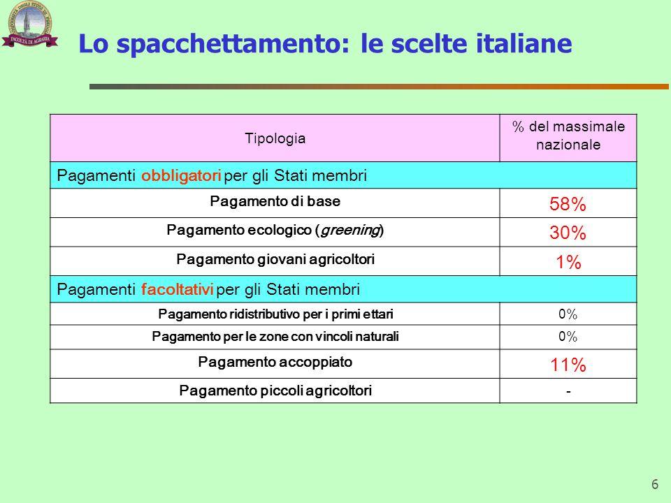 Lo spacchettamento: le scelte italiane 6 Tipologia % del massimale nazionale Pagamenti obbligatori per gli Stati membri Pagamento di base 58% Pagamento ecologico (greening) 30% Pagamento giovani agricoltori 1% Pagamenti facoltativi per gli Stati membri Pagamento ridistributivo per i primi ettari0% Pagamento per le zone con vincoli naturali0% Pagamento accoppiato 11% Pagamento piccoli agricoltori-