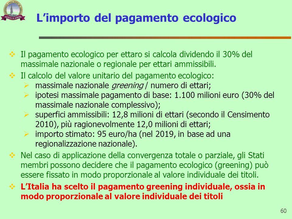 L'importo del pagamento ecologico  Il pagamento ecologico per ettaro si calcola dividendo il 30% del massimale nazionale o regionale per ettari ammissibili.