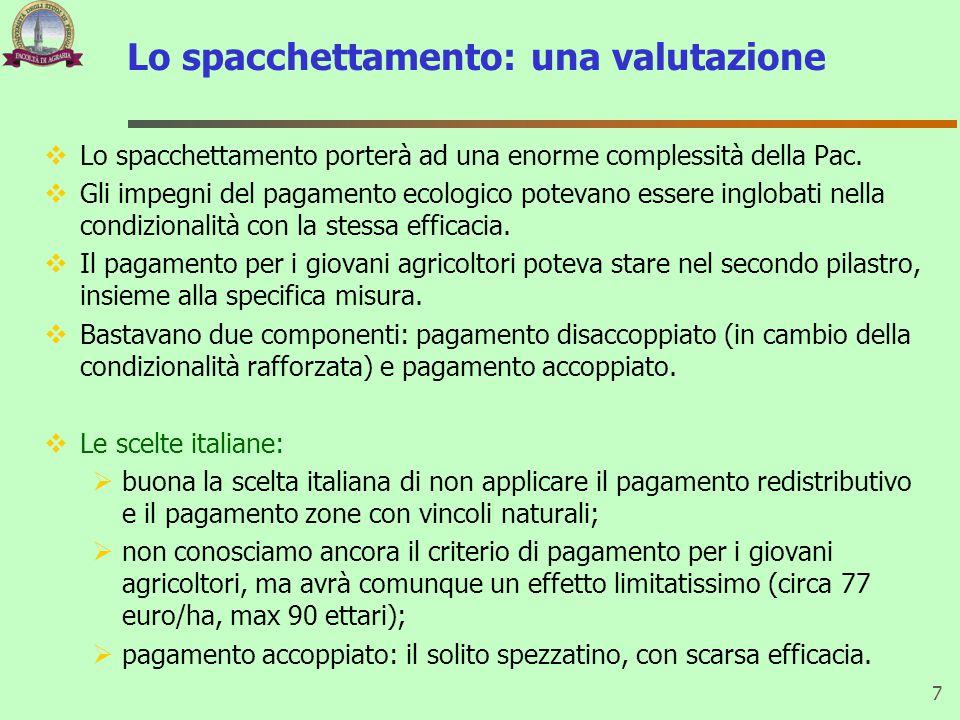 Agricoltore attivo in Italia  In Italia sono molti i beneficiari dei pagamenti diretti che non sono titolari di partita IVA, ma la maggior parte di essi rientra nella soglia di non applicazione .