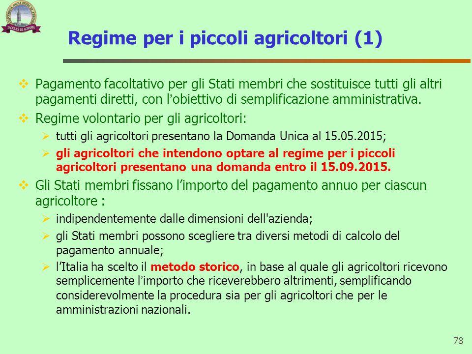 Regime per i piccoli agricoltori (1)  Pagamento facoltativo per gli Stati membri che sostituisce tutti gli altri pagamenti diretti, con l'obiettivo di semplificazione amministrativa.