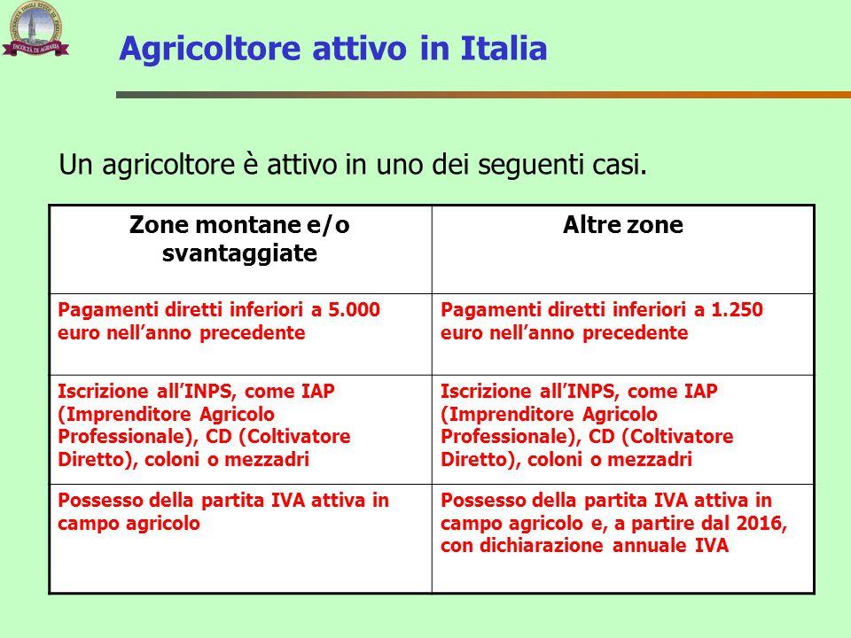 Agricoltore attivo in Italia Zone montane e/o svantaggiate Altre zone Pagamenti diretti inferiori a 5.000 euro nell'anno precedente Pagamenti diretti inferiori a 1.250 euro nell'anno precedente Iscrizione all'INPS, come IAP (Imprenditore Agricolo Professionale), CD (Coltivatore Diretto), coloni o mezzadri Possesso della partita IVA attiva in campo agricolo Possesso della partita IVA attiva in campo agricolo e, a partire dal 2016, con dichiarazione annuale IVA Un agricoltore è attivo in uno dei seguenti casi.