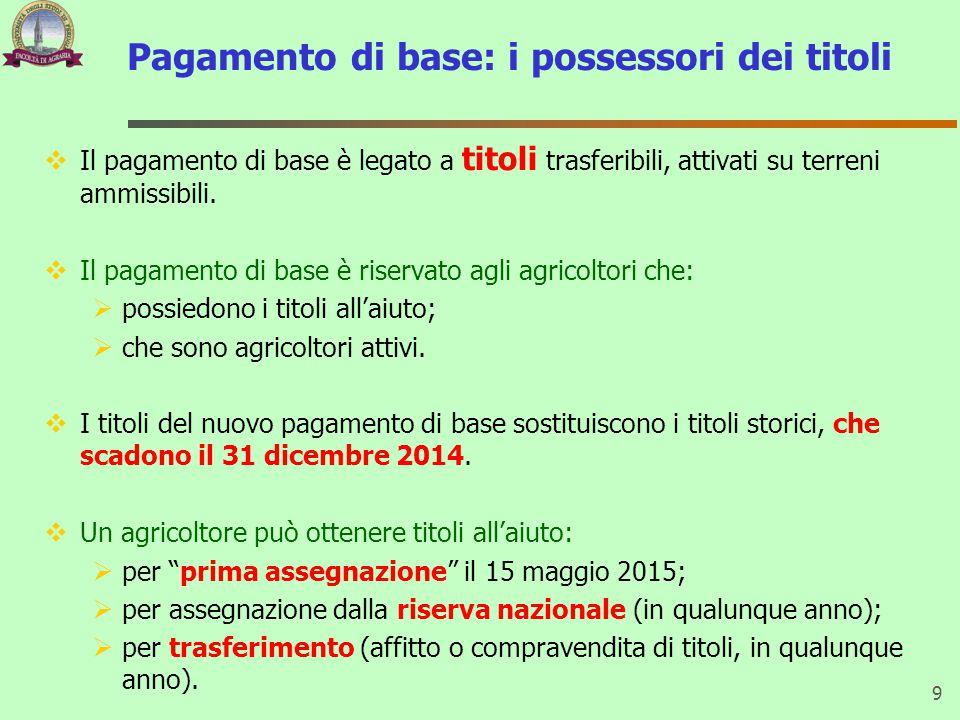 Gli Stati membri non erogano pagamenti diretti agli agricoltori in uno dei seguenti casi (art.