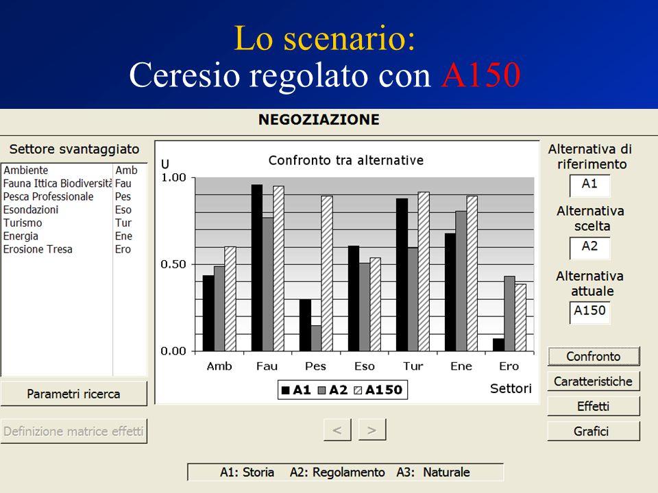 Lo scenario: Ceresio regolato con A150