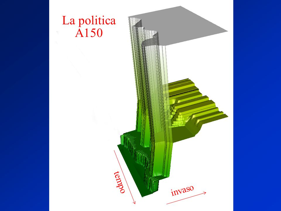 La politica A150 invaso tempo