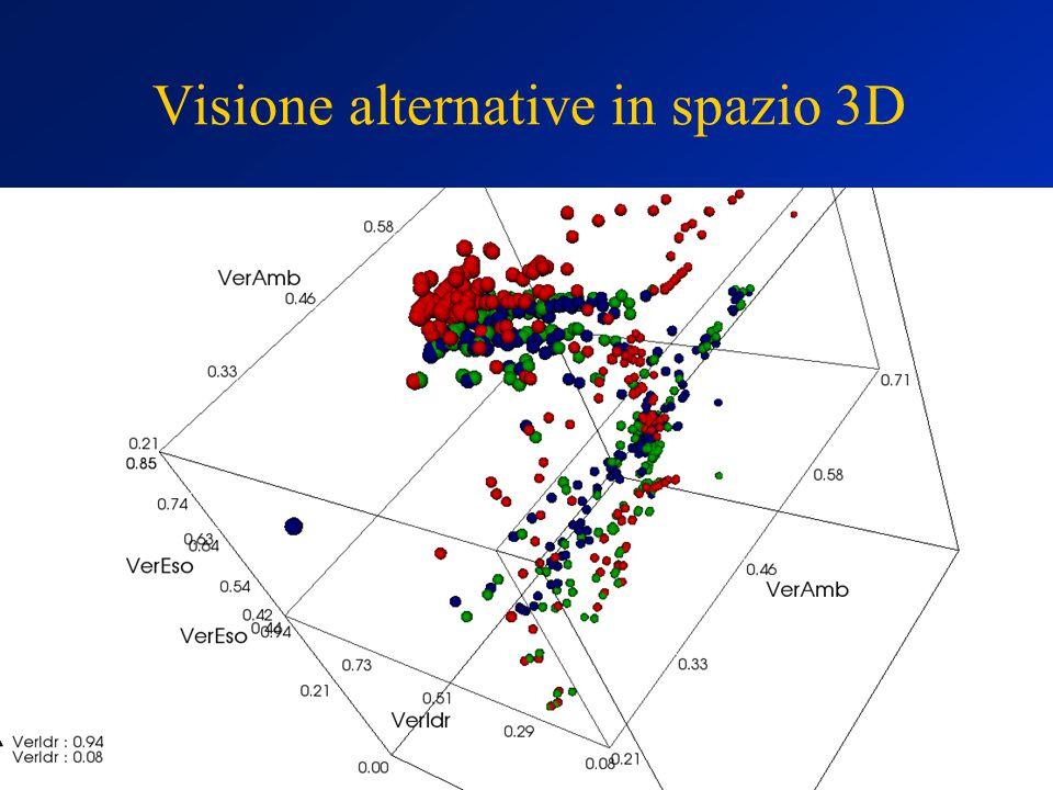 Visione alternative in spazio 3D