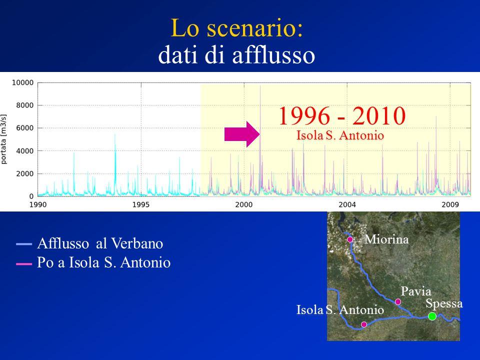 Naturale A0 Diga attuale Dig. Att + FC Diga Nuova Esondazioni Ver vs Turismo