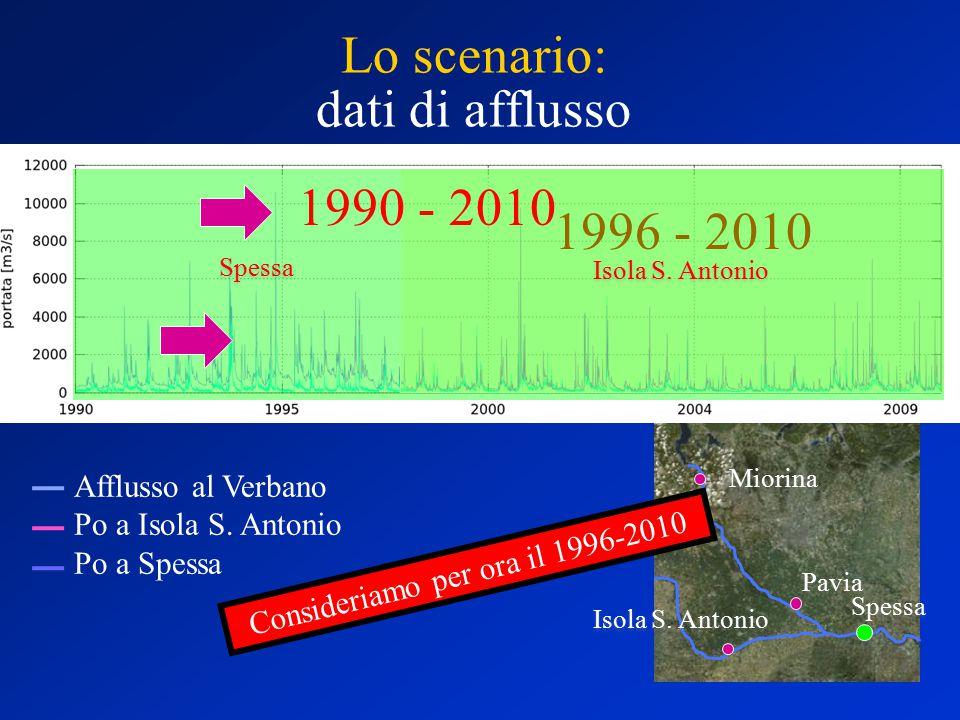 Naturale A0 Diga attuale Dig. Att + FC Diga Nuova Esondazioni Ver vs Idroelettico Est Sesia