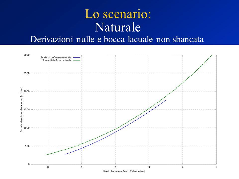 Derivazioni nulle e bocca lacuale non sbancata Lo scenario: Naturale
