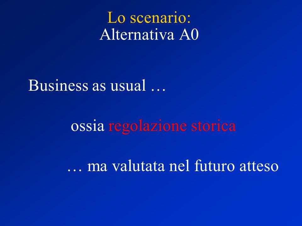 Lo scenario: Alternativa A0 Business as usual … ossia regolazione storica … ma valutata nel futuro atteso