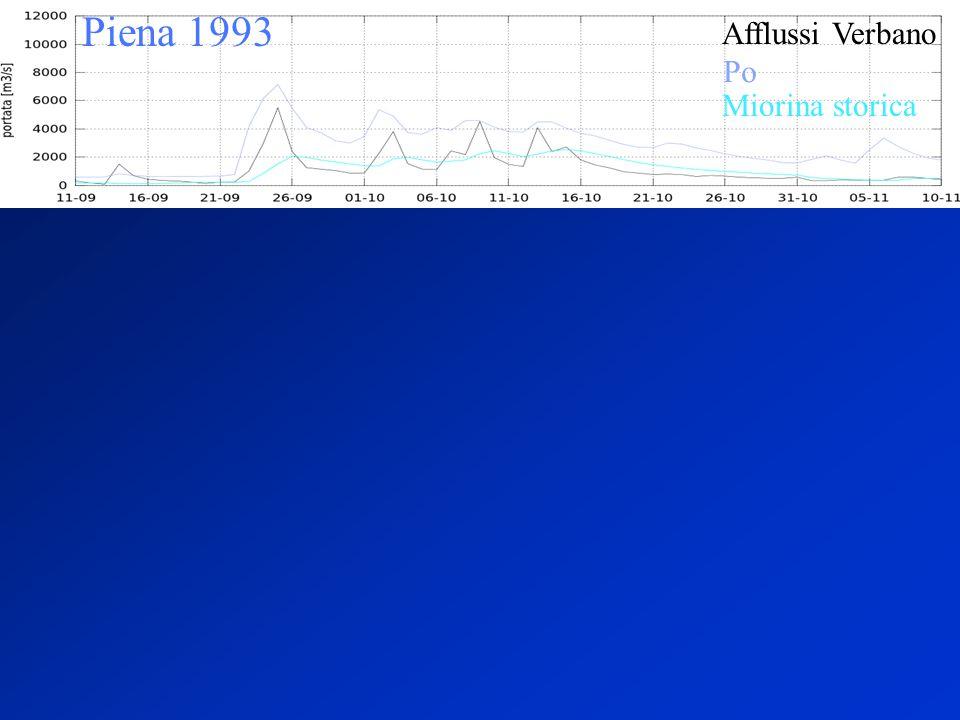 Piena 1993 Afflussi Verbano Miorina storica Po
