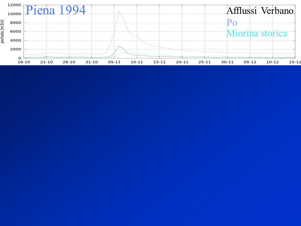 Piena 1994 Miorina storica Afflussi Verbano Po
