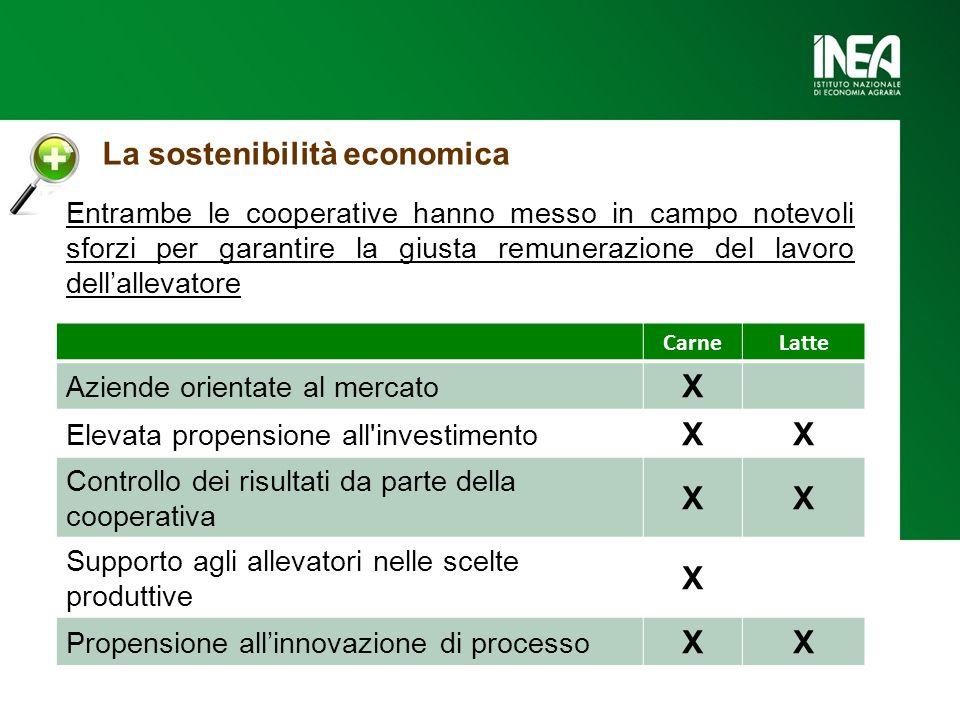 La sostenibilità economica Entrambe le cooperative hanno messo in campo notevoli sforzi per garantire la giusta remunerazione del lavoro dell'allevato