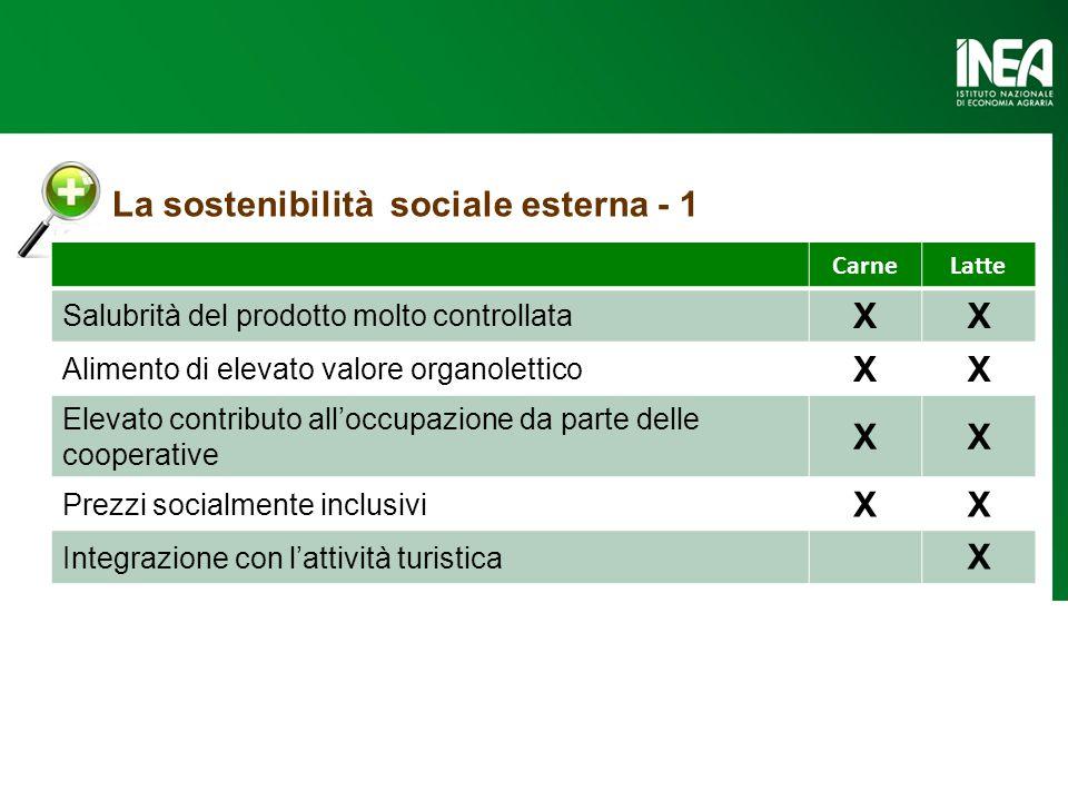 La sostenibilità sociale esterna - 1 CarneLatte Salubrità del prodotto molto controllata XX Alimento di elevato valore organolettico XX Elevato contri