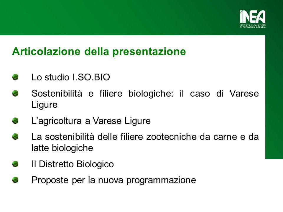 Articolazione della presentazione Lo studio I.SO.BIO Sostenibilità e filiere biologiche: il caso di Varese Ligure L'agricoltura a Varese Ligure La sos
