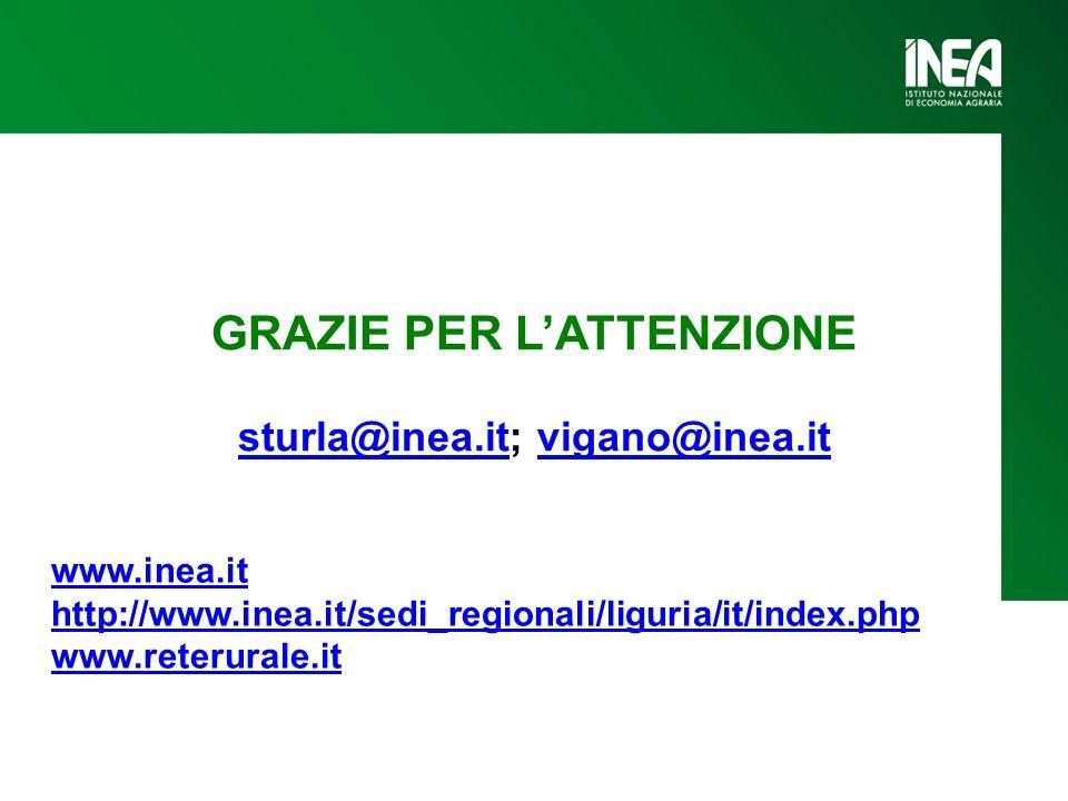 GRAZIE PER L'ATTENZIONE sturla@inea.itsturla@inea.it; vigano@inea.itvigano@inea.it www.inea.it http://www.inea.it/sedi_regionali/liguria/it/index.php