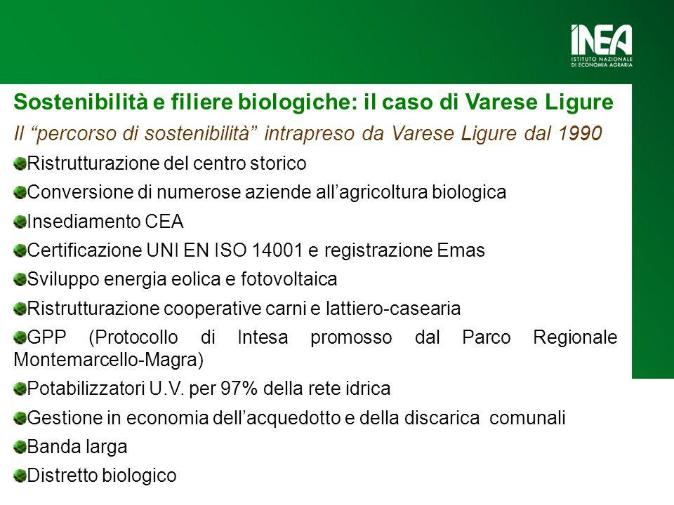 """Il """"percorso di sostenibilità"""" intrapreso da Varese Ligure dal 1990 Ristrutturazione del centro storico Conversione di numerose aziende all'agricoltur"""