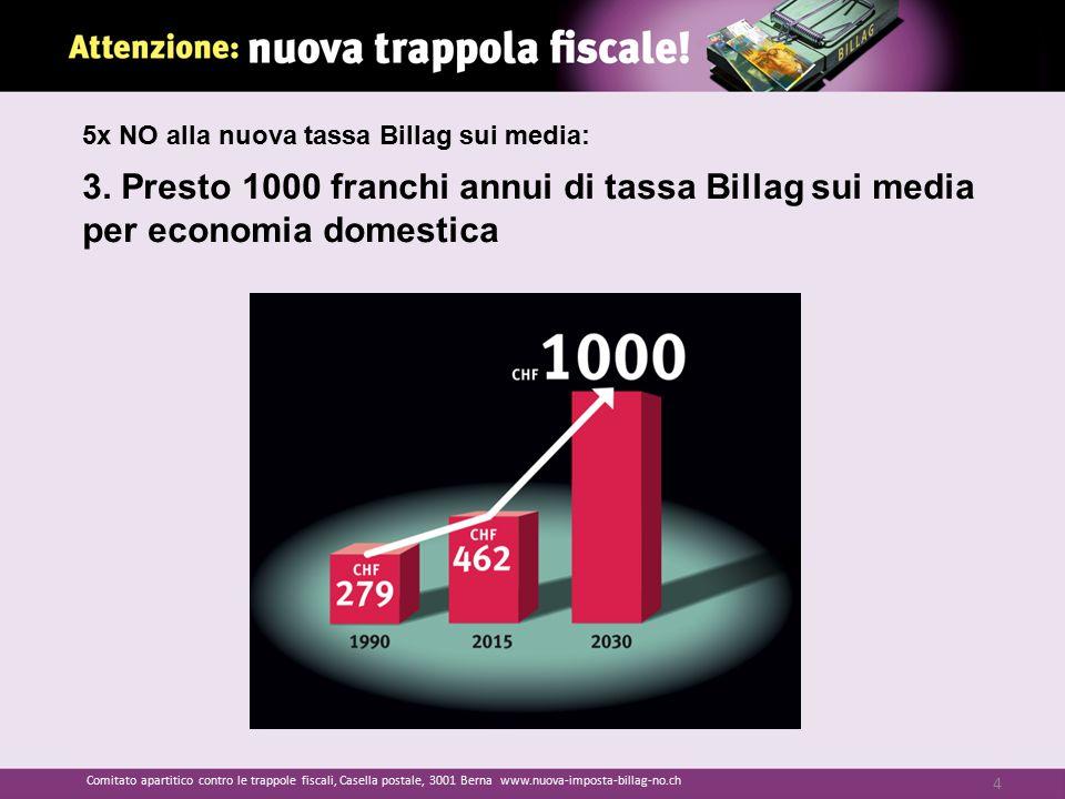 3. Presto 1000 franchi annui di tassa Billag sui media per economia domestica 4 5x NO alla nuova tassa Billag sui media: Comitato apartitico contro le