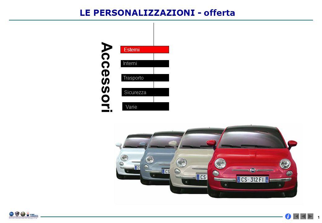 1 Interni Esterni Trasporto Varie Sicurezza Accessori LE PERSONALIZZAZIONI - offerta