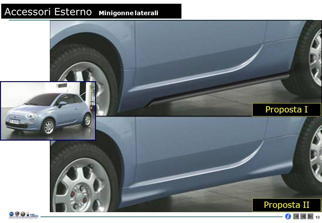 10 Accessori Esterno Minigonne laterali Proposta I Proposta II
