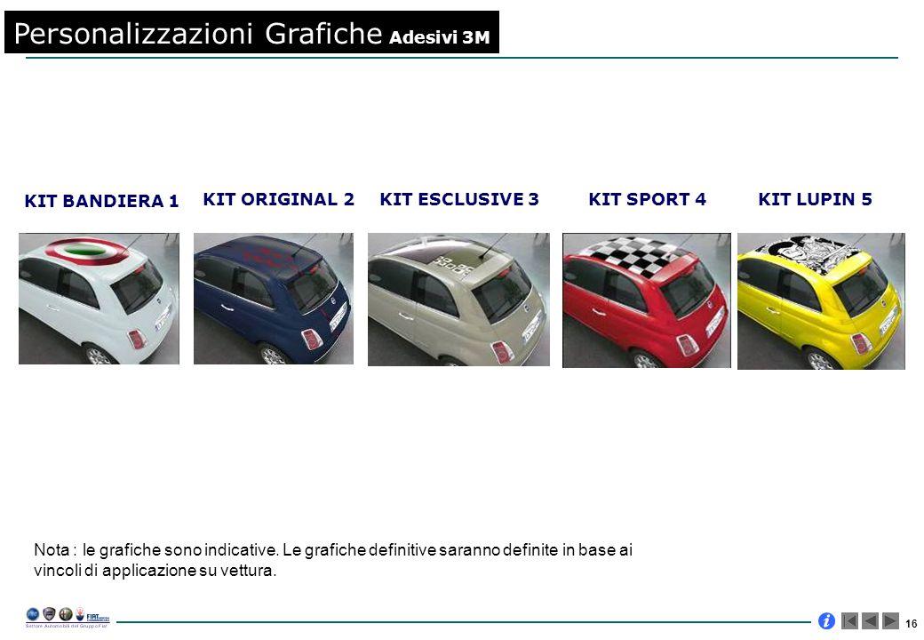 16 Personalizzazioni Grafiche Adesivi 3M KIT BANDIERA 1 KIT ORIGINAL 2KIT ESCLUSIVE 3KIT SPORT 4KIT LUPIN 5 Nota : le grafiche sono indicative.