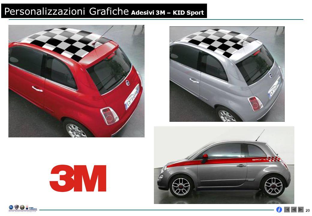 20 Personalizzazioni Grafiche Adesivi 3M – KID Sport