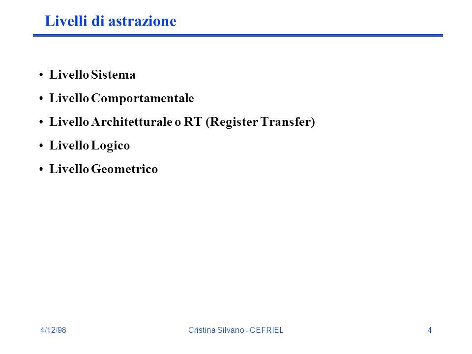4/12/98Cristina Silvano - CEFRIEL4 Livelli di astrazione Livello Sistema Livello Comportamentale Livello Architetturale o RT (Register Transfer) Livel