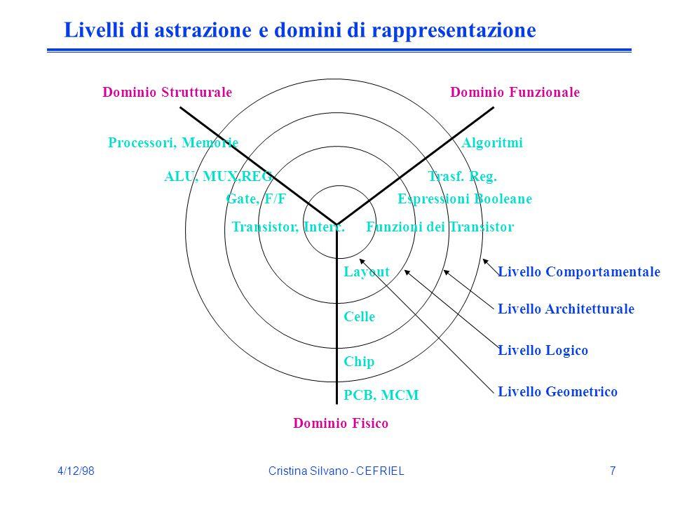4/12/98Cristina Silvano - CEFRIEL7 Livelli di astrazione e domini di rappresentazione Dominio StrutturaleDominio Funzionale Dominio Fisico Layout Celle Chip PCB, MCM Processori, Memorie ALU, MUX,REG Gate, F/F Transistor, Interc.