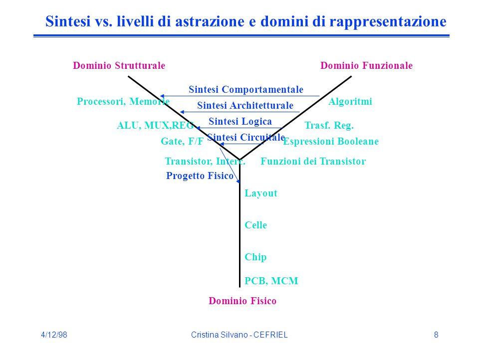 4/12/98Cristina Silvano - CEFRIEL8 Sintesi vs. livelli di astrazione e domini di rappresentazione Dominio StrutturaleDominio Funzionale Dominio Fisico