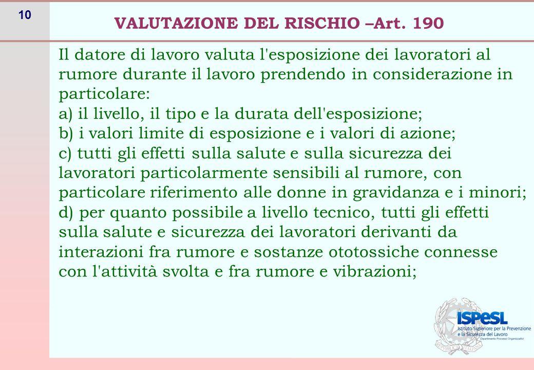 10 VALUTAZIONE DEL RISCHIO –Art. 190 Il datore di lavoro valuta l'esposizione dei lavoratori al rumore durante il lavoro prendendo in considerazione i