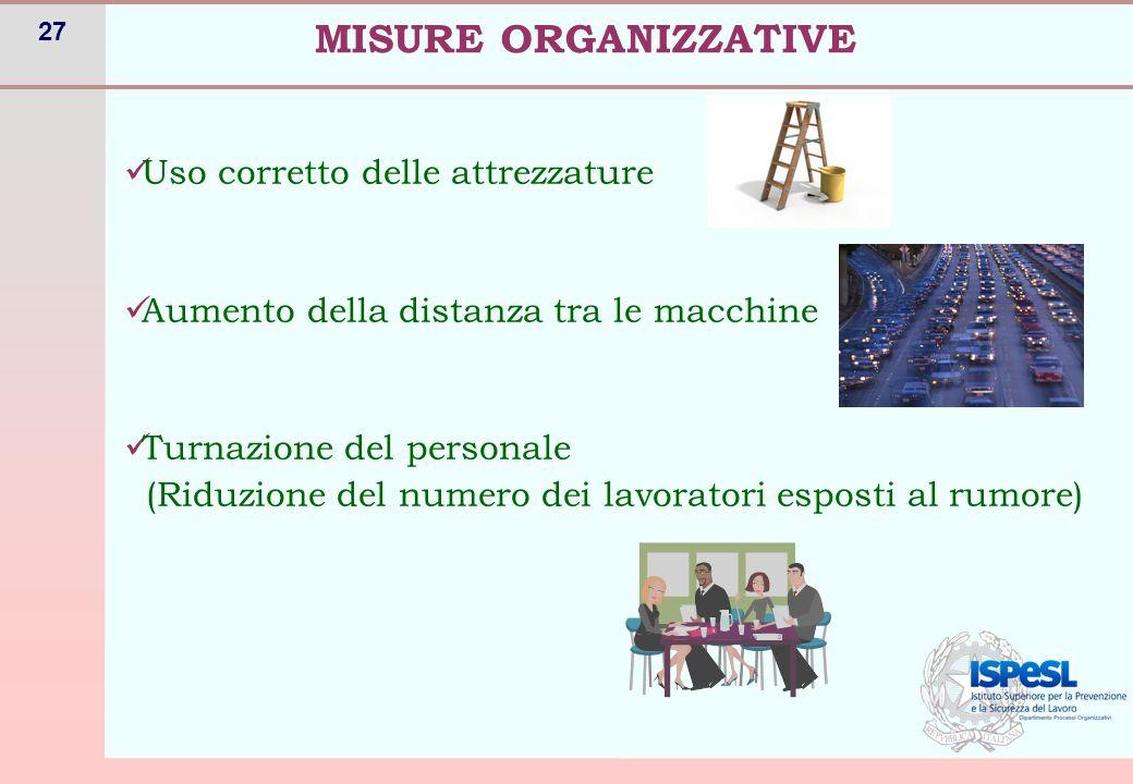27 Uso corretto delle attrezzature Aumento della distanza tra le macchine Turnazione del personale (Riduzione del numero dei lavoratori esposti al rumore) MISURE ORGANIZZATIVE